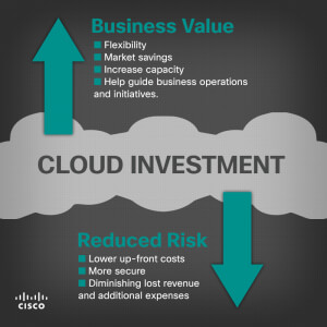 does-the-cloud-really-take-away-from-upfront-costs-solartis