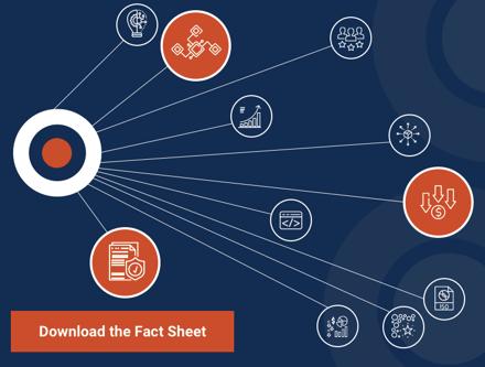 rating microservice fact sheet