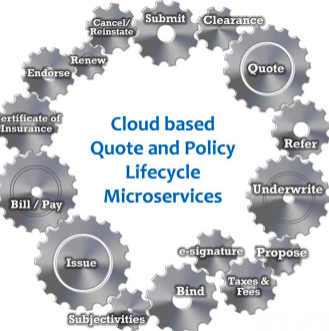 Modern Policy Administration Systems: microservices architecture insurance