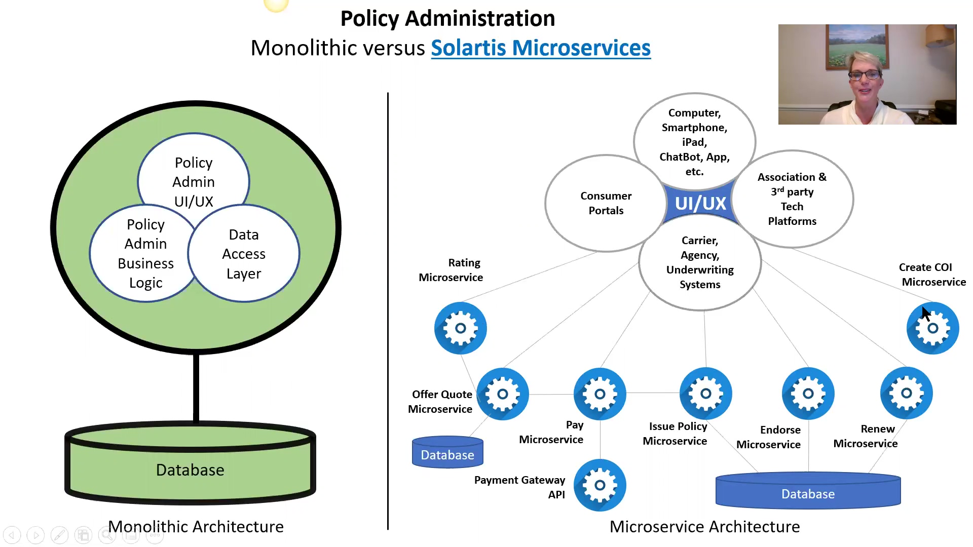 Monolithic vs. Microservices Video by Carol McKenzie-thumb-4