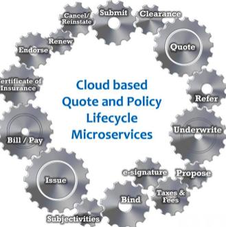 microservices architecture insurance